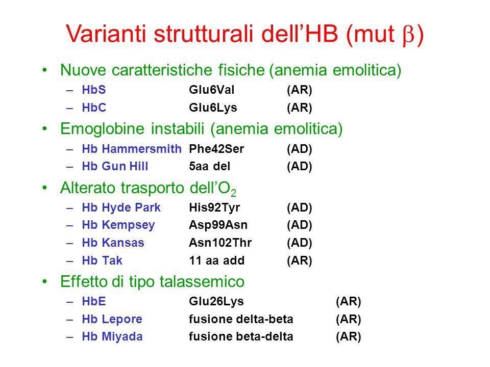 Varianti strutturali dellHB (mut ) Nuove caratteristiche fisiche (anemia emolitica) –HbSGlu6Val(AR) –HbCGlu6Lys(AR) Emoglobine instabili (anemia emoli