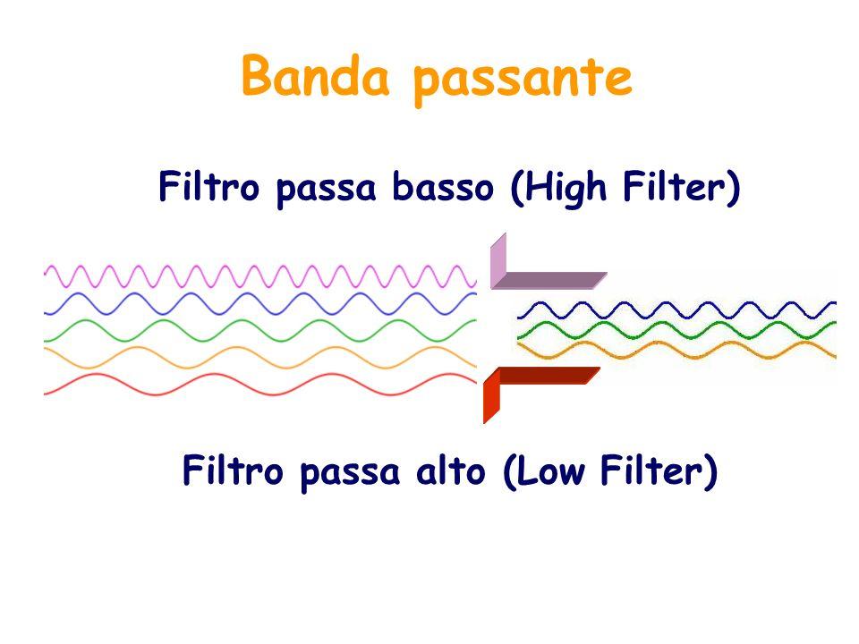 Filtro passa alto (Low Filter) Filtro passa basso (High Filter) Banda passante