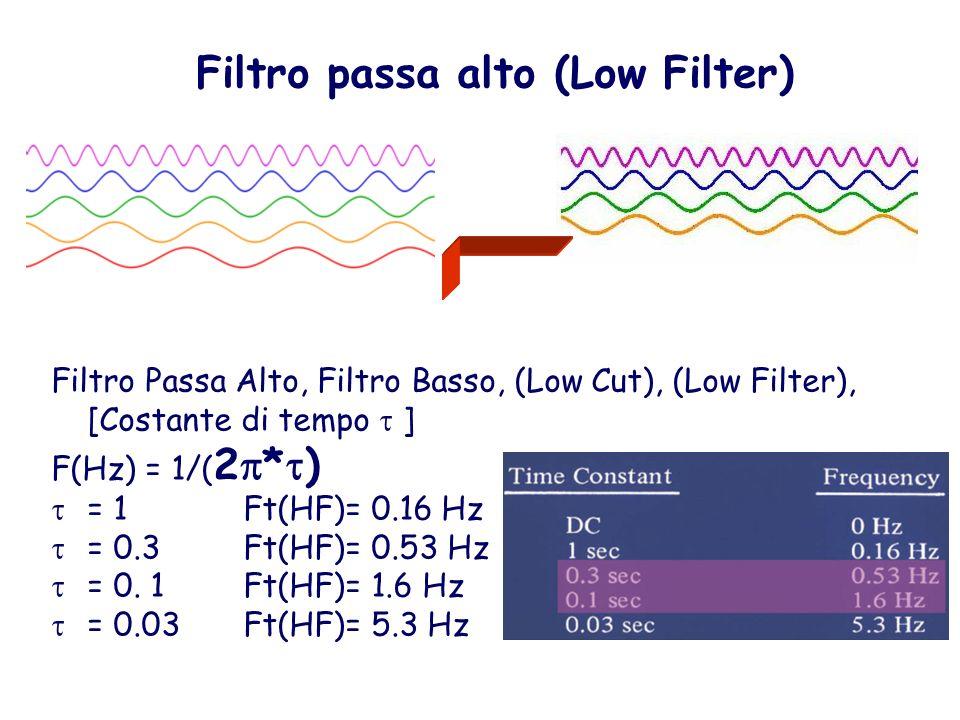 Filtro Passa Alto, Filtro Basso, (Low Cut), (Low Filter), [Costante di tempo ] F(Hz) = 1/( 2 * ) = 1 Ft(HF)= 0.16 Hz = 0.3 Ft(HF)= 0.53 Hz = 0. 1 Ft(H