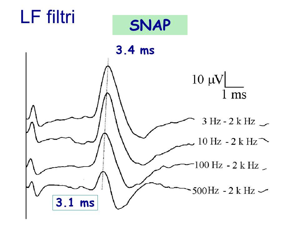 LF filtri SNAP 3.1 ms 3.4 ms