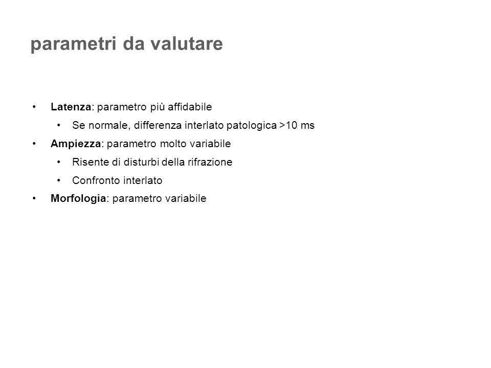 parametri da valutare Latenza: parametro più affidabile Se normale, differenza interlato patologica >10 ms Ampiezza: parametro molto variabile Risente