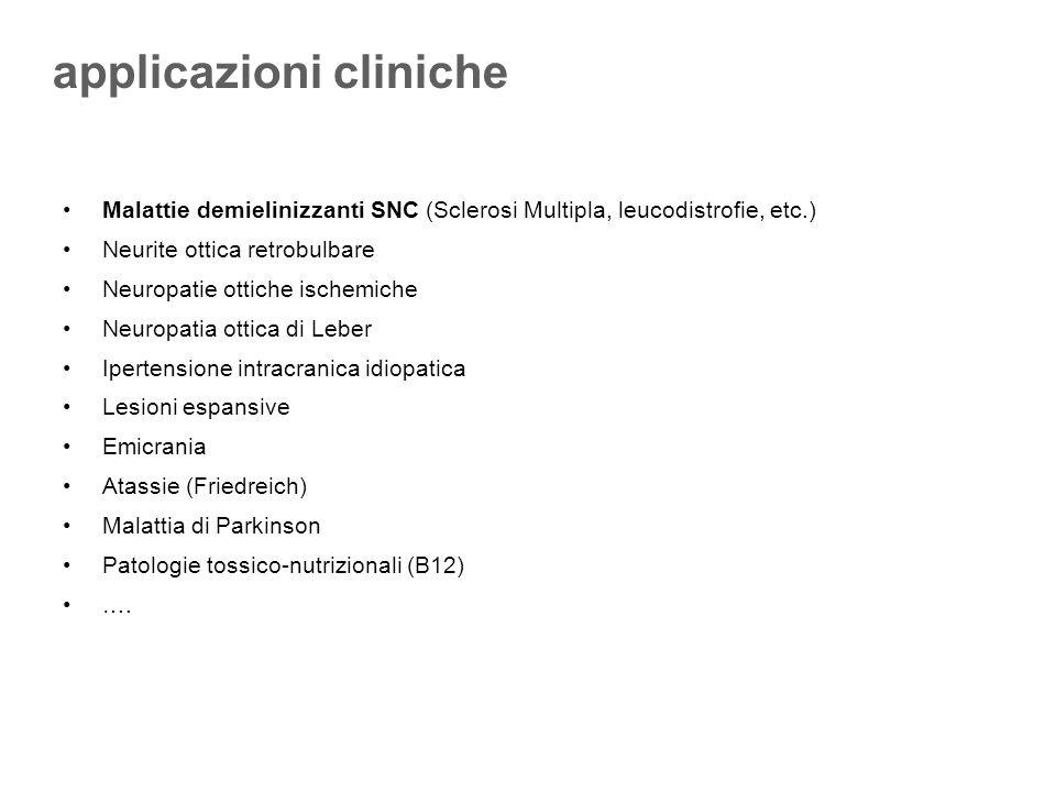 applicazioni cliniche Malattie demielinizzanti SNC (Sclerosi Multipla, leucodistrofie, etc.) Neurite ottica retrobulbare Neuropatie ottiche ischemiche