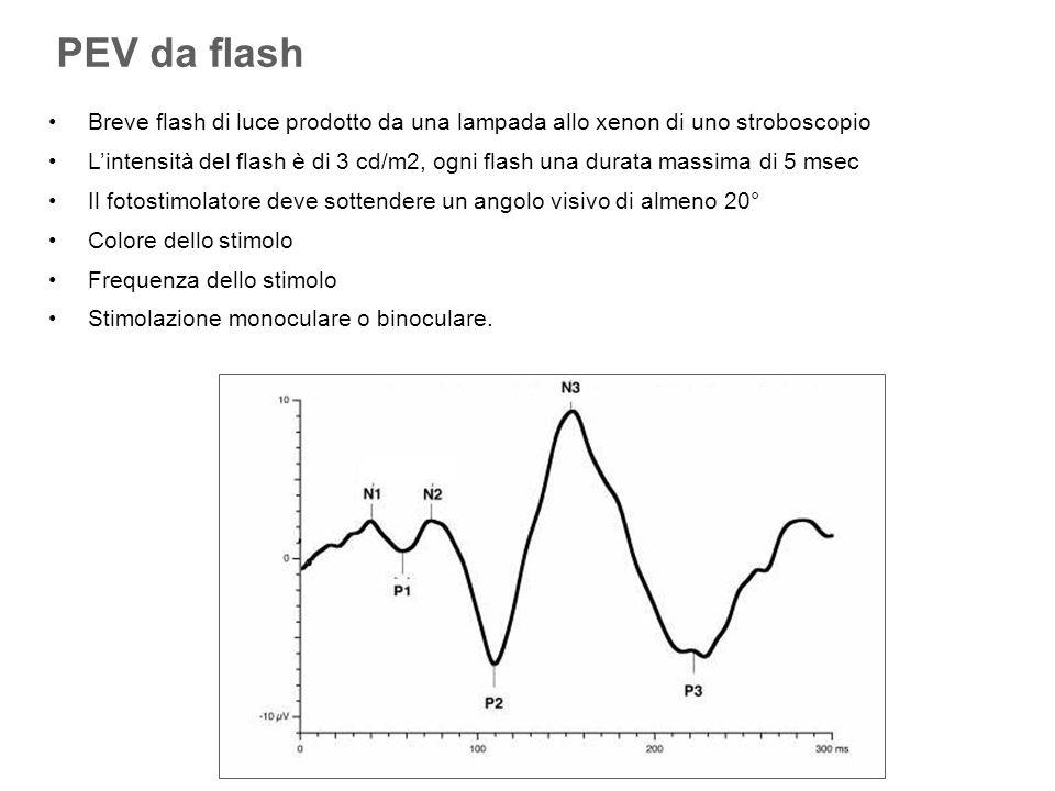 PEV da flash Breve flash di luce prodotto da una lampada allo xenon di uno stroboscopio Lintensità del flash è di 3 cd/m2, ogni flash una durata massi
