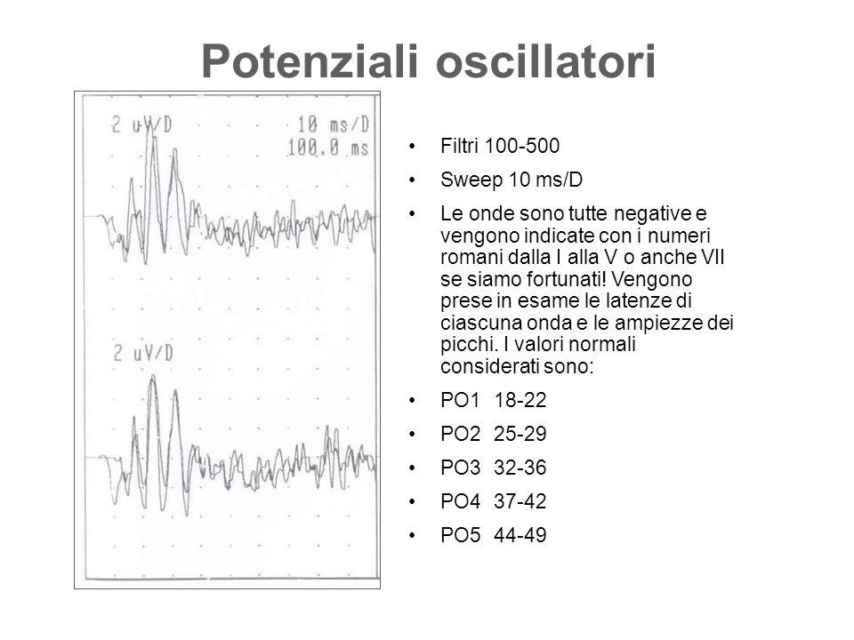Potenziali oscillatori Filtri 100-500 Sweep 10 ms/D Le onde sono tutte negative e vengono indicate con i numeri romani dalla I alla V o anche VII se s