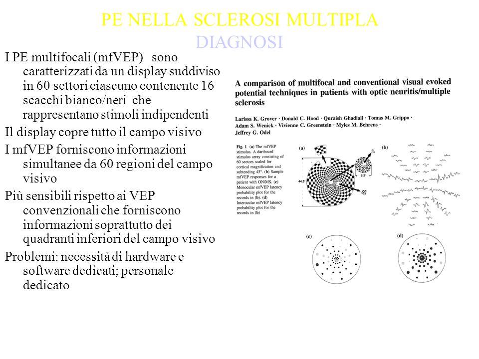 PE NELLA SCLEROSI MULTIPLA DIAGNOSI I PE multifocali (mfVEP) sono caratterizzati da un display suddiviso in 60 settori ciascuno contenente 16 scacchi