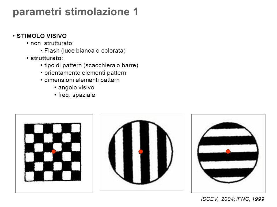 parametri stimolazione 1 STIMOLO VISIVO non strutturato: Flash (luce bianca o colorata) strutturato: tipo di pattern (scacchiera o barre) orientamento
