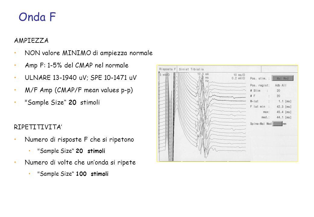 AMPIEZZA NON valore MINIMO di ampiezza normale Amp F: 1-5% del CMAP nel normale ULNARE 13-1940 uV; SPE 10-1471 uV M/F Amp (CMAP/F mean values p-p)