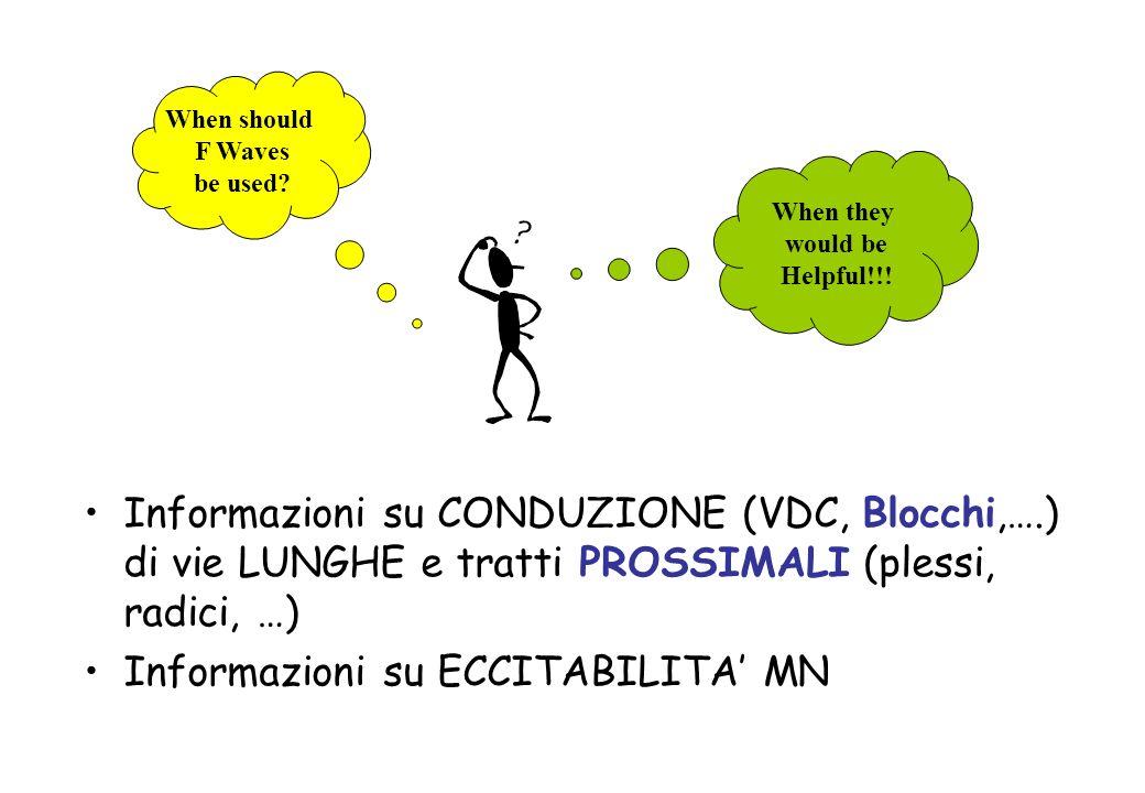 Informazioni su CONDUZIONE (VDC, Blocchi,….) di vie LUNGHE e tratti PROSSIMALI (plessi, radici, …) Informazioni su ECCITABILITA MN When should F Waves