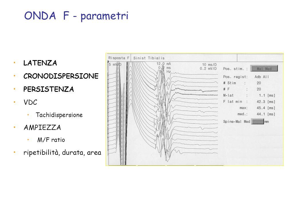 LATENZA CRONODISPERSIONE PERSISTENZA VDC Tachidispersione AMPIEZZA M/F ratio ripetibilità, durata, area ONDA F - parametri