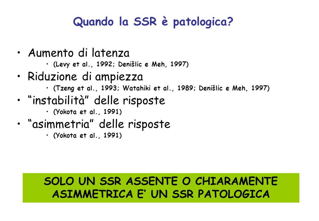 Quando la SSR è patologica? Aumento di latenza (Levy et al., 1992; Denišlic e Meh, 1997) Riduzione di ampiezza (Tzeng et al., 1993; Watahiki et al., 1