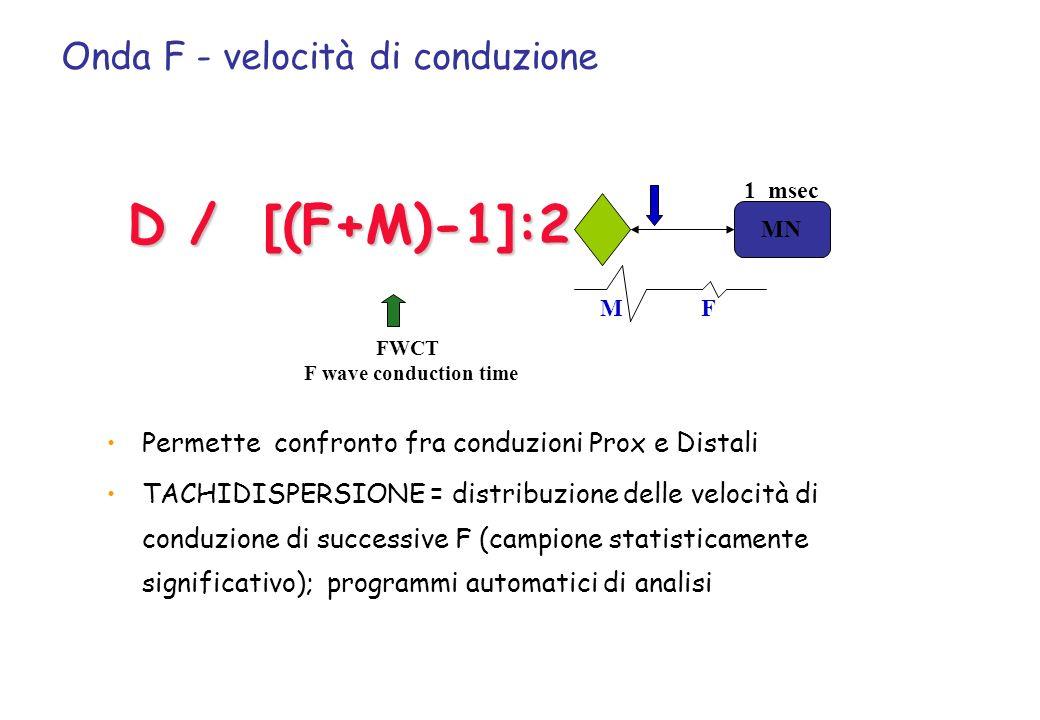 D / [(F+M)-1]:2 MN 1 msec M F FWCT F wave conduction time Onda F - velocità di conduzione Permette confronto fra conduzioni Prox e Distali TACHIDISPER