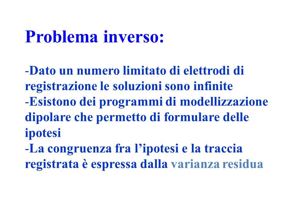 Problema inverso: -Dato un numero limitato di elettrodi di registrazione le soluzioni sono infinite -Esistono dei programmi di modellizzazione dipolar