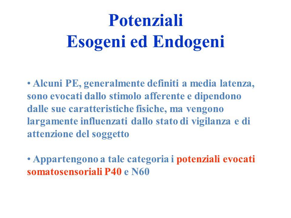 Potenziali Esogeni ed Endogeni Alcuni PE, generalmente definiti a media latenza, sono evocati dallo stimolo afferente e dipendono dalle sue caratteris
