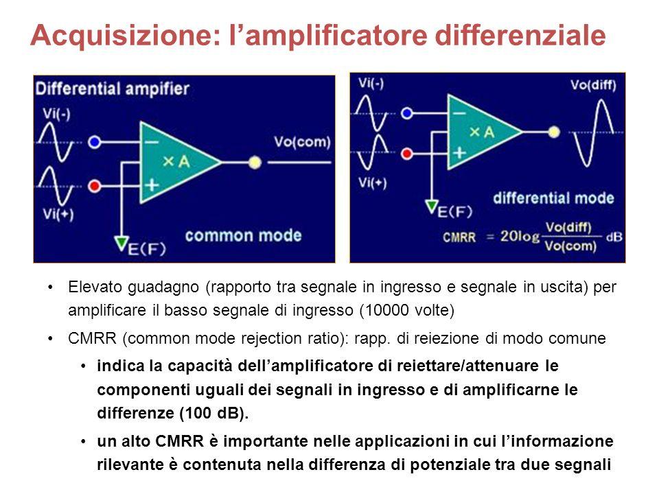 Elevato guadagno (rapporto tra segnale in ingresso e segnale in uscita) per amplificare il basso segnale di ingresso (10000 volte) CMRR (common mode r