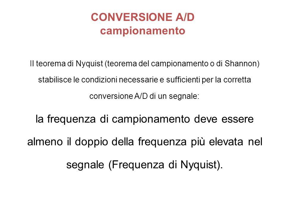 Il teorema di Nyquist (teorema del campionamento o di Shannon) stabilisce le condizioni necessarie e sufficienti per la corretta conversione A/D di un