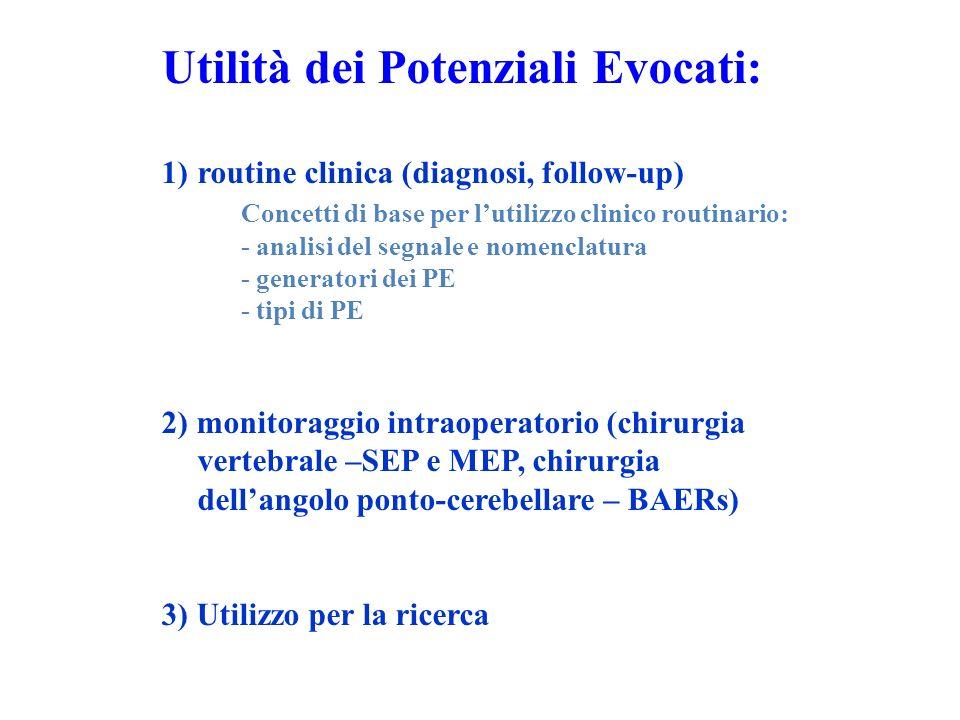 Utilità dei Potenziali Evocati: 1)routine clinica (diagnosi, follow-up) Concetti di base per lutilizzo clinico routinario: - analisi del segnale e nom