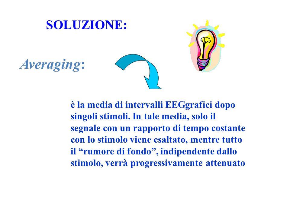 SOLUZIONE: è la media di intervalli EEGgrafici dopo singoli stimoli. In tale media, solo il segnale con un rapporto di tempo costante con lo stimolo v