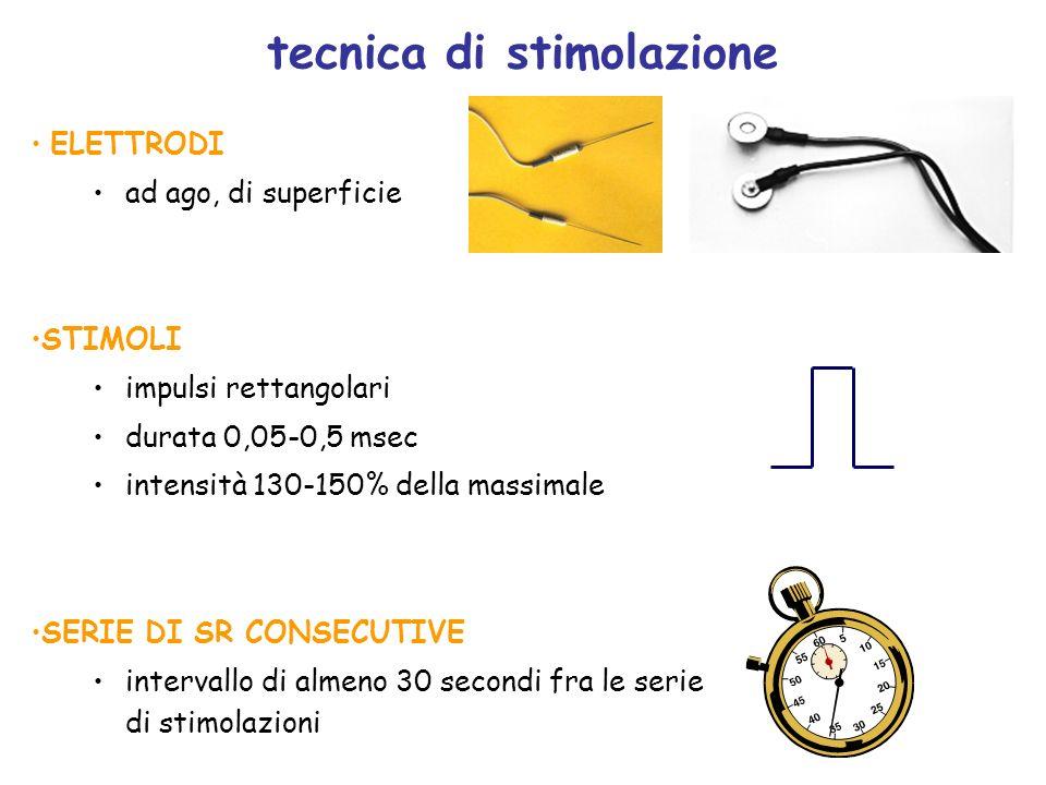 tecnica di stimolazione ELETTRODI ad ago, di superficie STIMOLI impulsi rettangolari durata 0,05-0,5 msec intensità 130-150% della massimale SERIE DI
