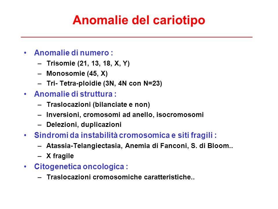 Anomalie del cariotipo Anomalie di numero : –Trisomie (21, 13, 18, X, Y) –Monosomie (45, X) –Tri- Tetra-ploidie (3N, 4N con N=23) Anomalie di struttur