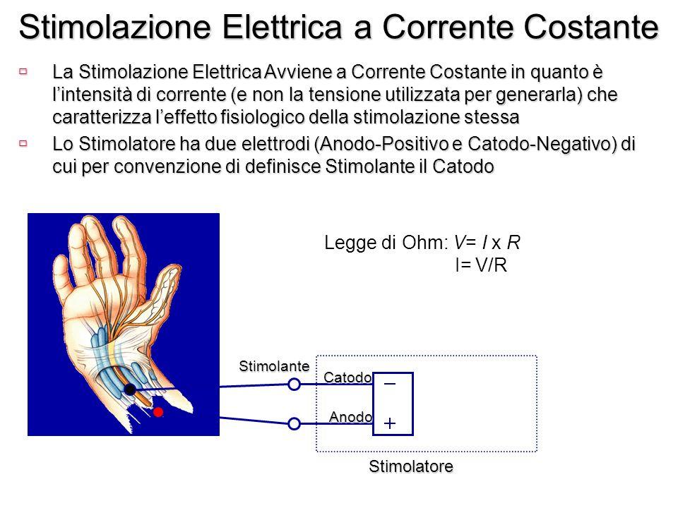 Stimolazione Elettrica a Corrente Costante ùLa Stimolazione Elettrica Avviene a Corrente Costante in quanto è lintensità di corrente (e non la tension