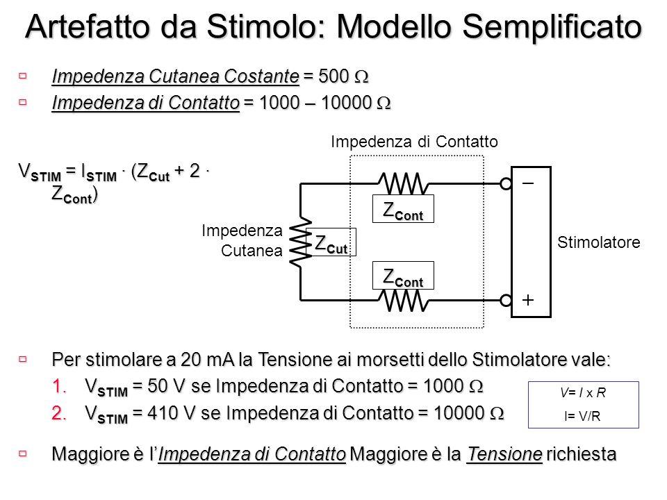 Artefatto da Stimolo: Modello Semplificato ùImpedenza Cutanea Costante = 500 ùImpedenza Cutanea Costante = 500 ùImpedenza di Contatto = 1000 – 10000 ù