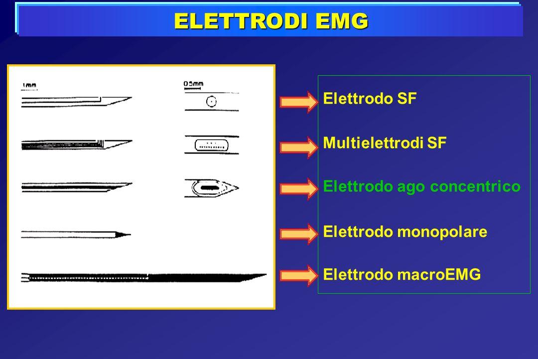 Elettrodo SF Multielettrodi SF Elettrodo ago concentrico Elettrodo monopolare Elettrodo macroEMG ELETTRODI EMG