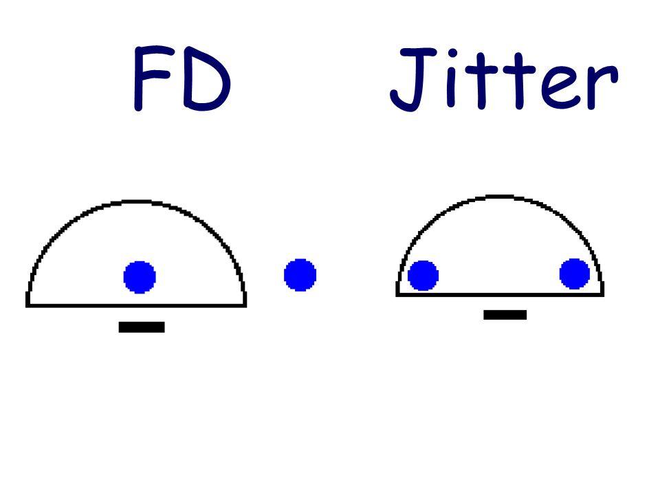 FDJitter