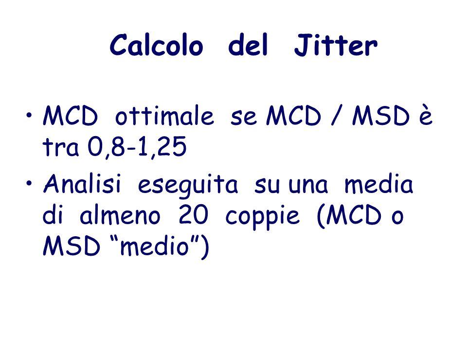 Calcolo del Jitter MCD ottimale se MCD / MSD è tra 0,8-1,25 Analisi eseguita su una media di almeno 20 coppie (MCD o MSD medio)