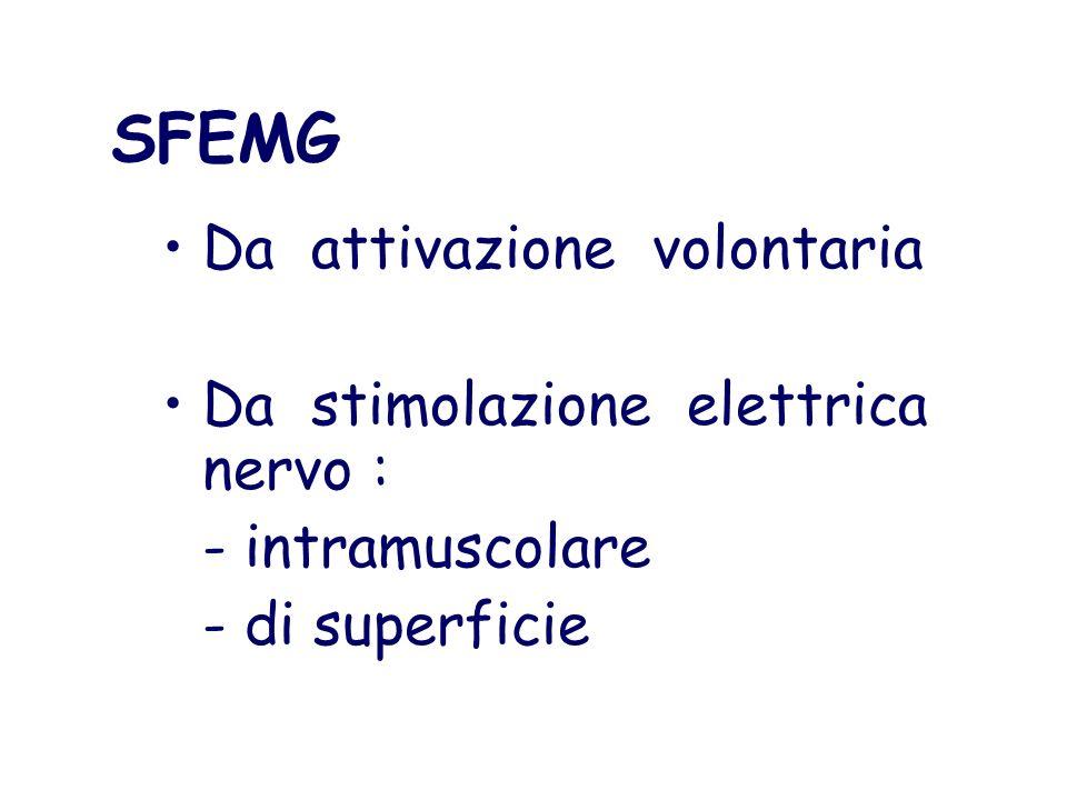 SFEMG Da attivazione volontaria Da stimolazione elettrica nervo : - intramuscolare - di superficie
