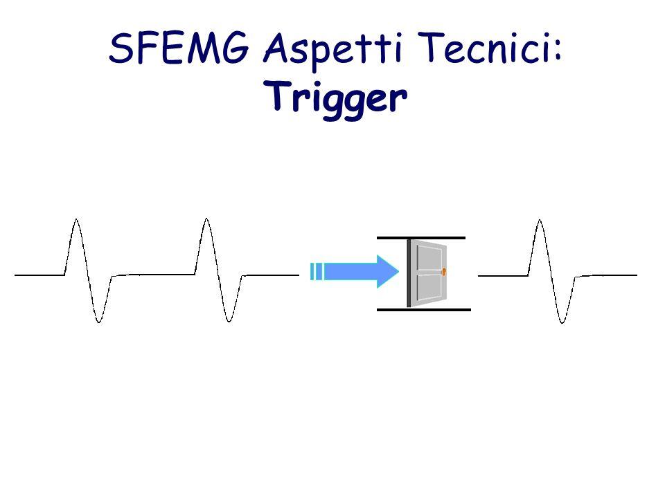 SFEMG Aspetti Tecnici: Trigger