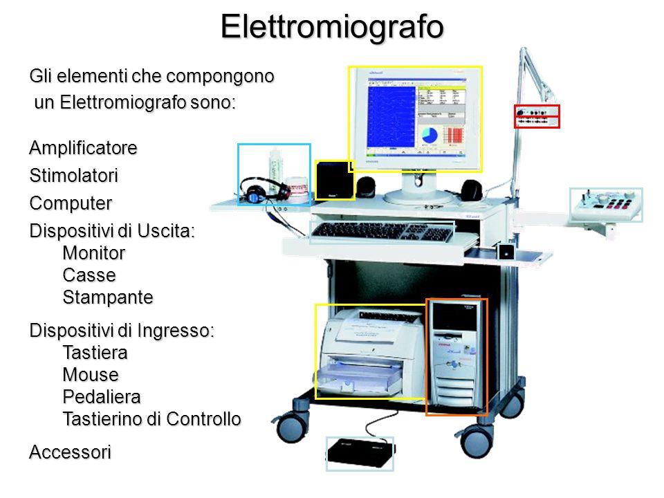 Elettromiografo Amplificatore Stimolatori Computer Dispositivi di Uscita: Monitor Casse Stampante Dispositivi di Ingresso: Tastiera Mouse Pedaliera Ta