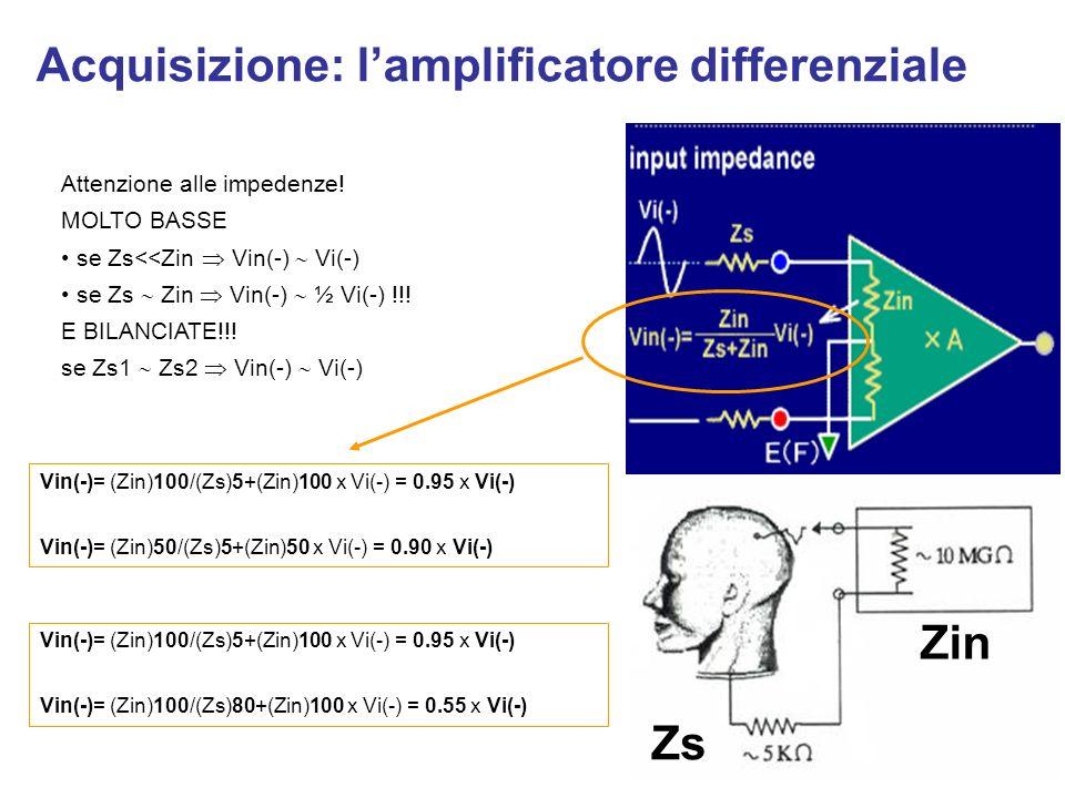 Vin(-)= (Zin)100/(Zs)5+(Zin)100 x Vi(-) = 0.95 x Vi(-) Vin(-)= (Zin)50/(Zs)5+(Zin)50 x Vi(-) = 0.90 x Vi(-) Acquisizione: lamplificatore differenziale
