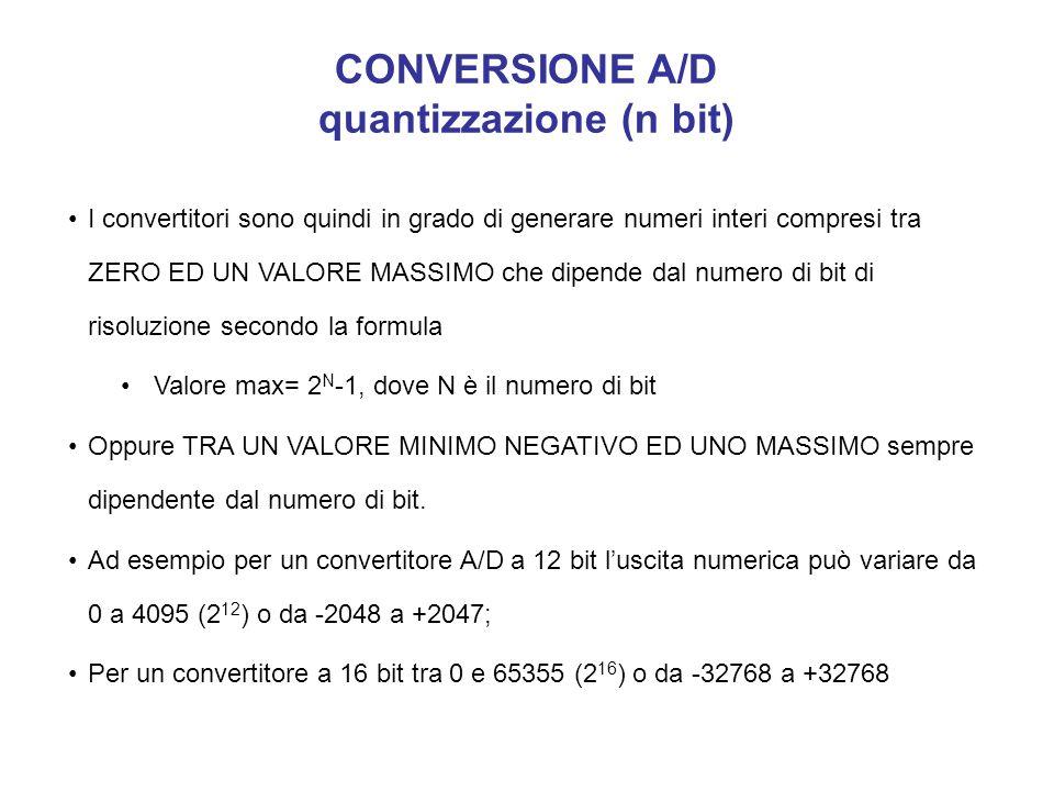 I convertitori sono quindi in grado di generare numeri interi compresi tra ZERO ED UN VALORE MASSIMO che dipende dal numero di bit di risoluzione seco