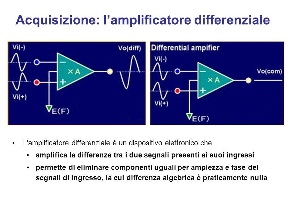 Lamplificatore differenziale è un dispositivo elettronico che amplifica la differenza tra i due segnali presenti ai suoi ingressi permette di eliminar