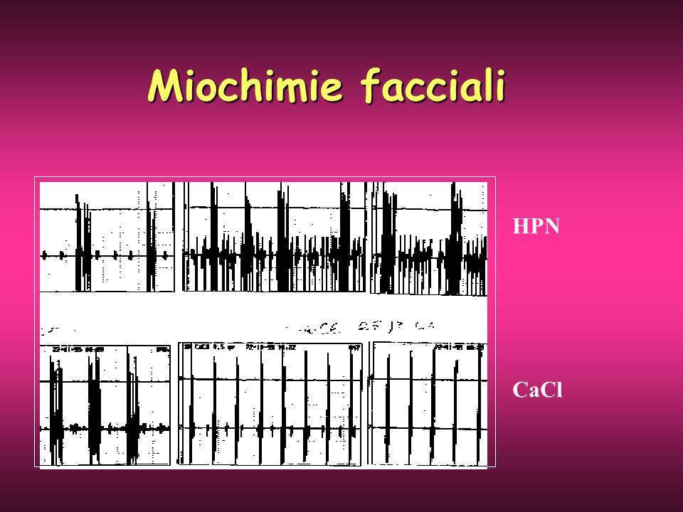 HPN CaCl Miochimie facciali