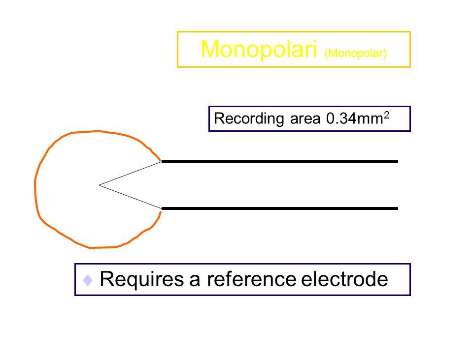 Un elettrodo Monopolare é un AGO elettrodo da 26 a 28 gauge in acciaio inossidabile rivestito con un materiale, chiamato PTFE, a bassissimo attrito.
