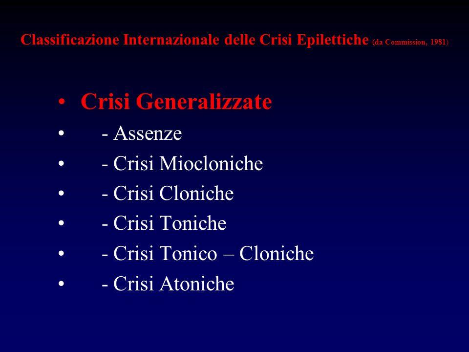 Classificazione Internazionale delle Crisi Epilettiche (da Commission, 1981) Crisi Generalizzate - Assenze - Crisi Miocloniche - Crisi Cloniche - Cris
