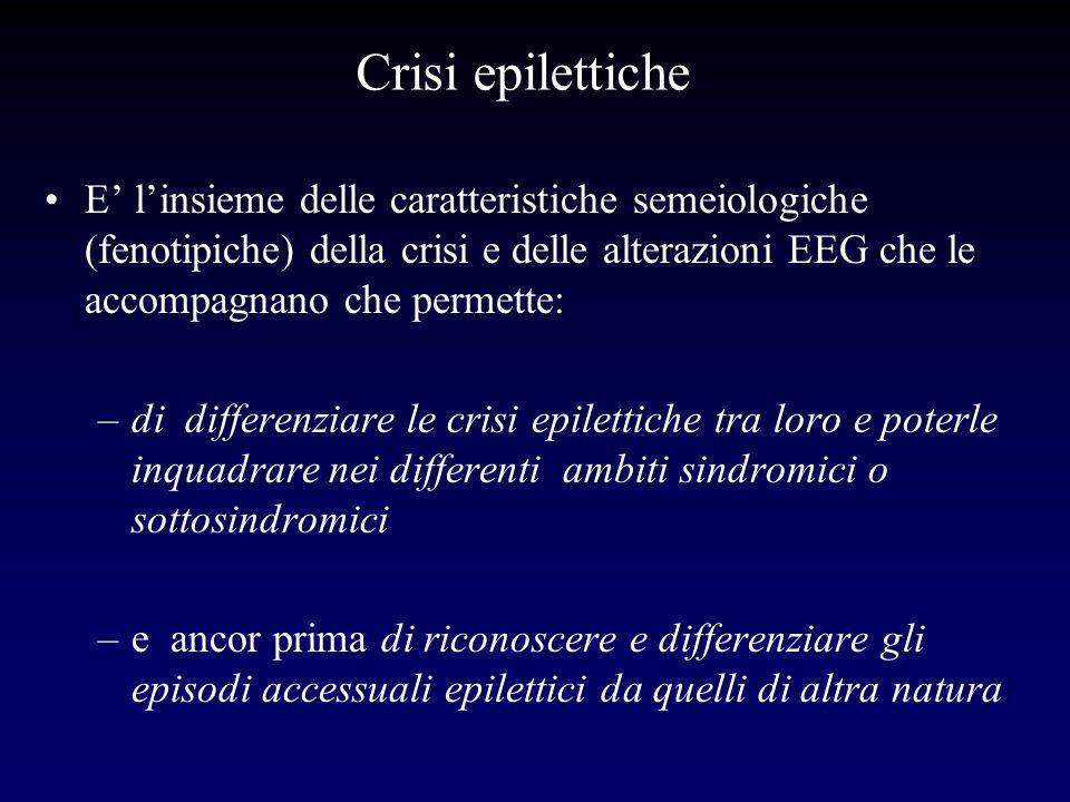Crisi epilettiche E linsieme delle caratteristiche semeiologiche (fenotipiche) della crisi e delle alterazioni EEG che le accompagnano che permette: –