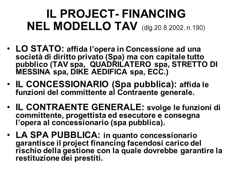 IL PROJECT- FINANCING NEL MODELLO TAV (dlg 20.8.2002, n.190) LO STATO: affida lopera in Concessione ad una società di diritto privato (Spa) ma con capitale tutto pubblico (TAV spa, QUADRILATERO spa, STRETTO DI MESSINA spa, DIKE AEDIFICA spa, ECC.) IL CONCESSIONARIO (Spa pubblica): affida le funzioni del committente al Contraente generale.