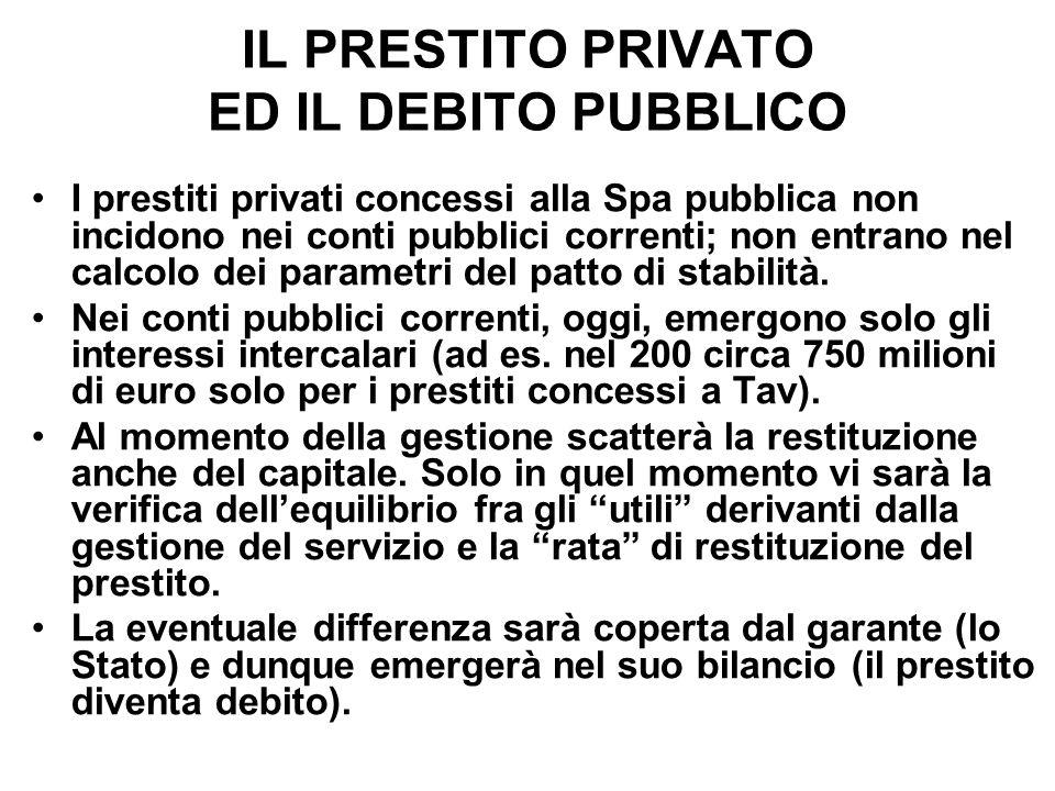 IL PRESTITO PRIVATO ED IL DEBITO PUBBLICO I prestiti privati concessi alla Spa pubblica non incidono nei conti pubblici correnti; non entrano nel calcolo dei parametri del patto di stabilità.