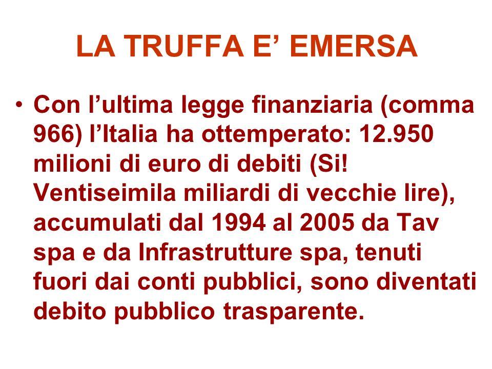 LA TRUFFA E EMERSA Con lultima legge finanziaria (comma 966) lItalia ha ottemperato: 12.950 milioni di euro di debiti (Si.