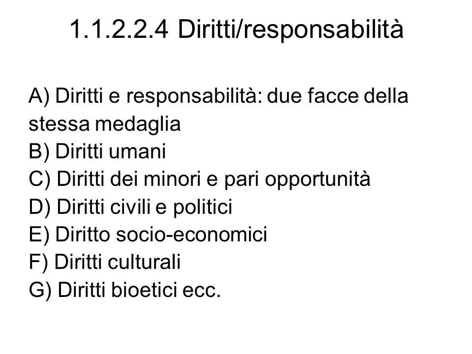 1.1.2.2.4 Diritti/responsabilità A) Diritti e responsabilità: due facce della stessa medaglia B) Diritti umani C) Diritti dei minori e pari opportunit
