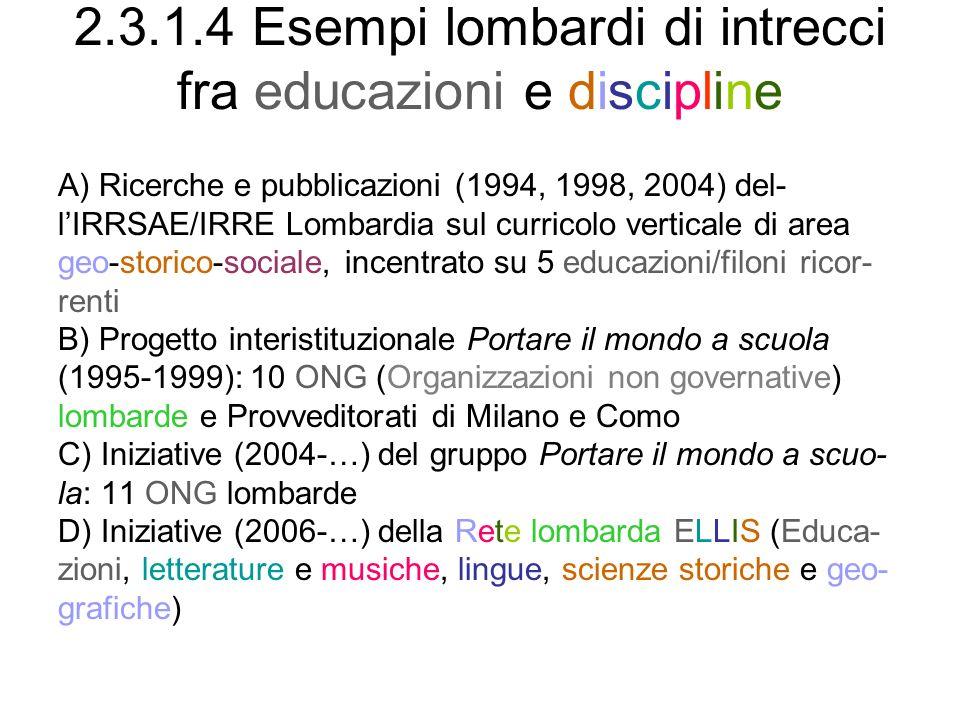 2.3.1.4 Esempi lombardi di intrecci fra educazioni e discipline A) Ricerche e pubblicazioni (1994, 1998, 2004) del- lIRRSAE/IRRE Lombardia sul currico