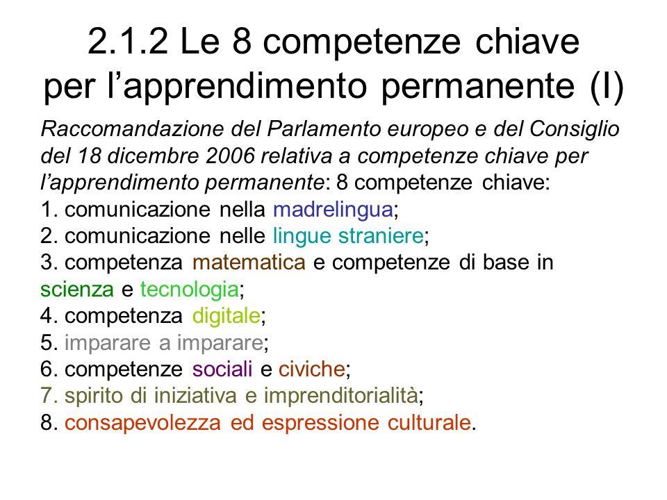 2.1.2 Le 8 competenze chiave per lapprendimento permanente (I) Raccomandazione del Parlamento europeo e del Consiglio del 18 dicembre 2006 relativa a