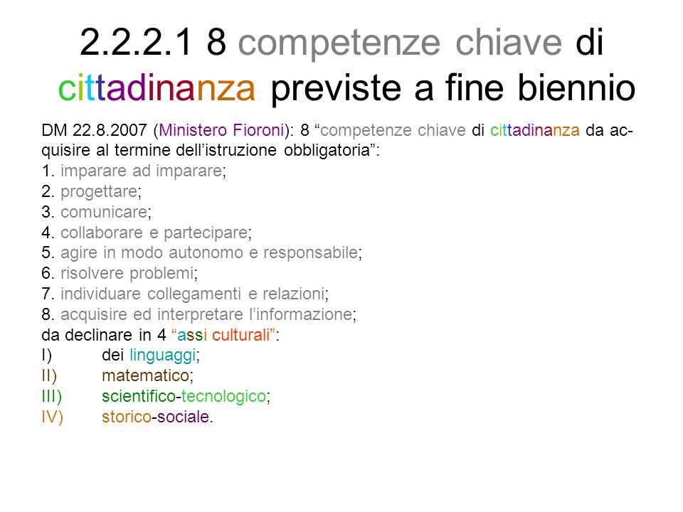 2.2.2.1 8 competenze chiave di cittadinanza previste a fine biennio DM 22.8.2007 (Ministero Fioroni): 8 competenze chiave di cittadinanza da ac- quisi