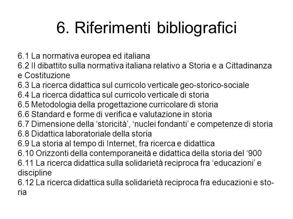 6. Riferimenti bibliografici 6.1 La normativa europea ed italiana 6.2 Il dibattito sulla normativa italiana relativo a Storia e a Cittadinanza e Costi