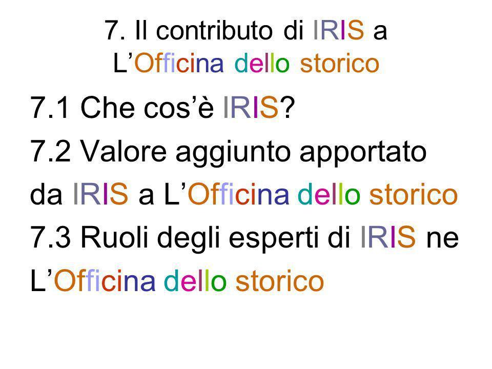 7. Il contributo di IRIS a LOfficina dello storico 7.1 Che cosè IRIS? 7.2 Valore aggiunto apportato da IRIS a LOfficina dello storico 7.3 Ruoli degli