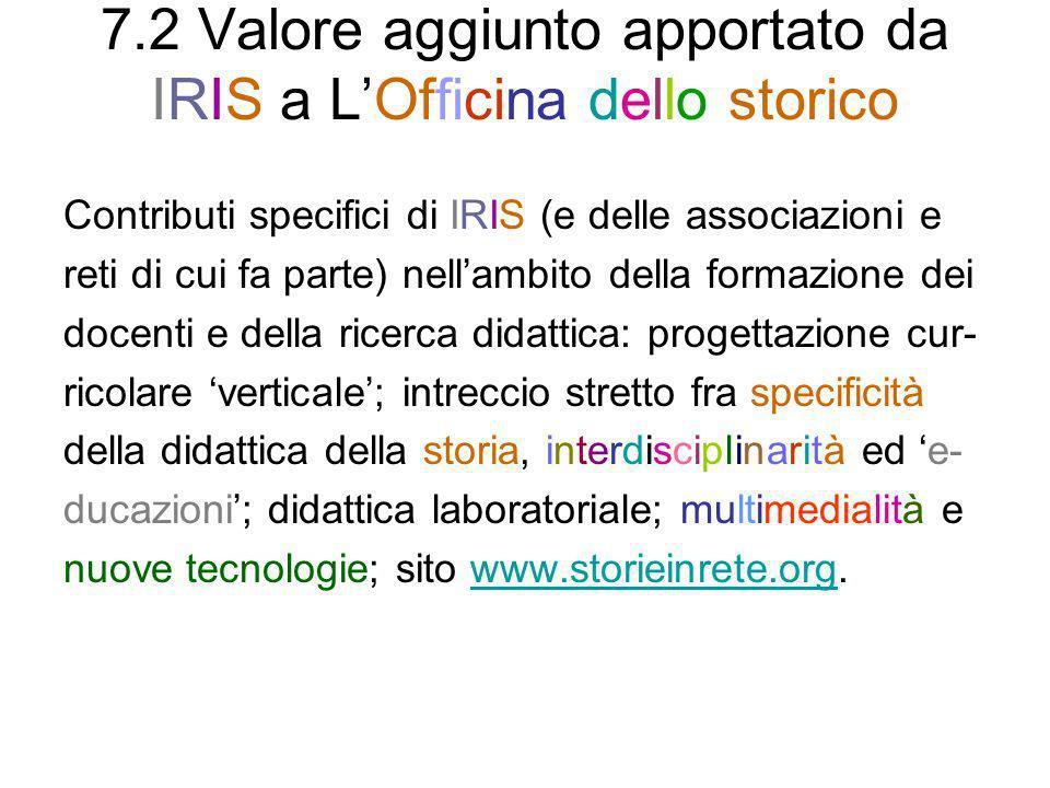 7.2 Valore aggiunto apportato da IRIS a LOfficina dello storico Contributi specifici di IRIS (e delle associazioni e reti di cui fa parte) nellambito