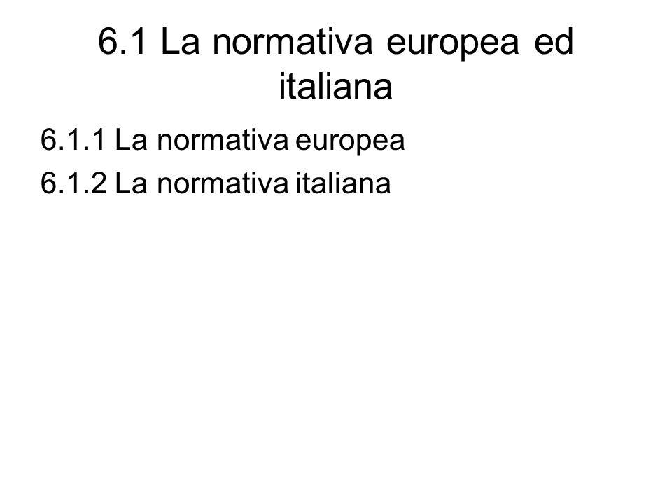 6.1 La normativa europea ed italiana 6.1.1 La normativa europea 6.1.2 La normativa italiana