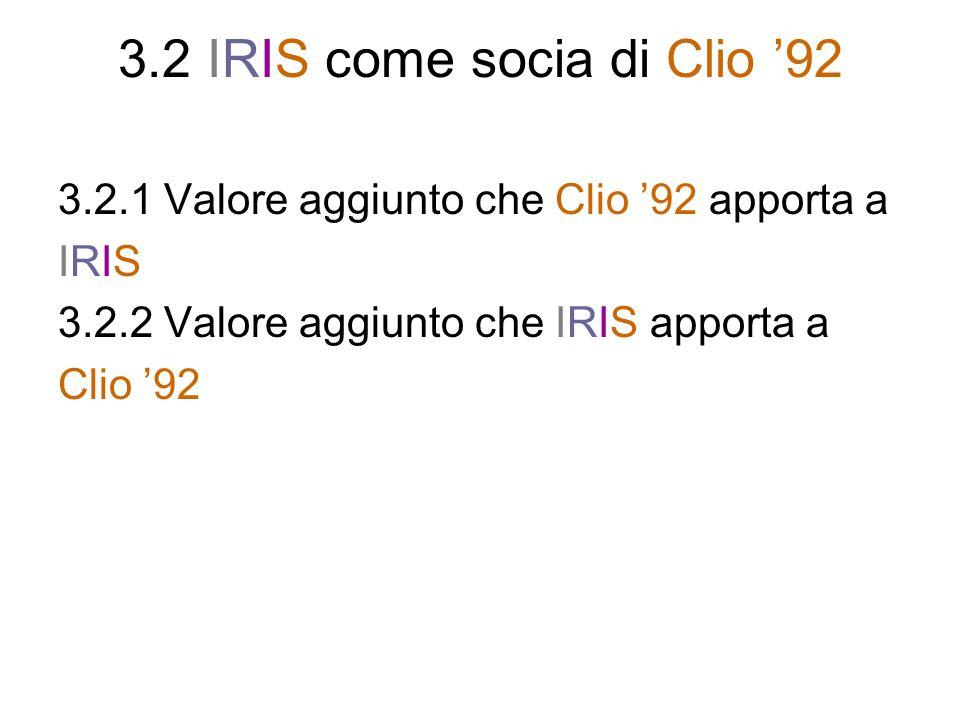 3.2 IRIS come socia di Clio 92 3.2.1 Valore aggiunto che Clio 92 apporta a IRIS 3.2.2 Valore aggiunto che IRIS apporta a Clio 92